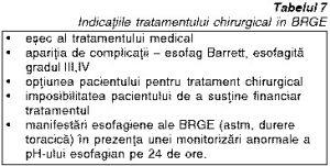 indicatiile-tratamentului-chirurgical-in-boala-de-reflux-gastroesofagian
